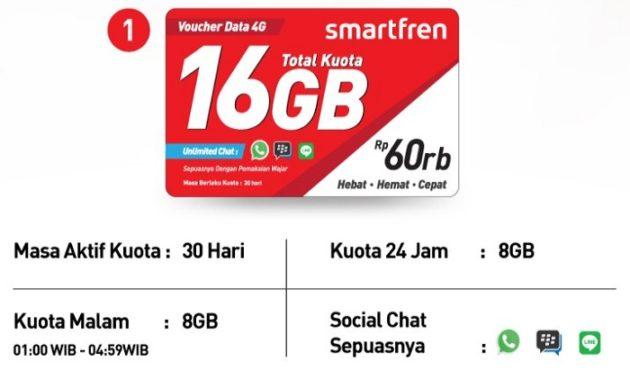 Pembagian kuota smartfren 16GB Rp. 60.000
