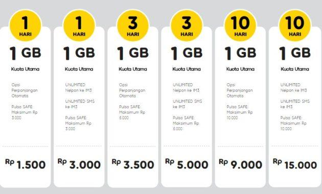 Harga Paket Yellow Terbaru Mei 2018